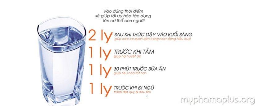 2. Bạn đã biết uống nước đúng cách giúp da đẹp?